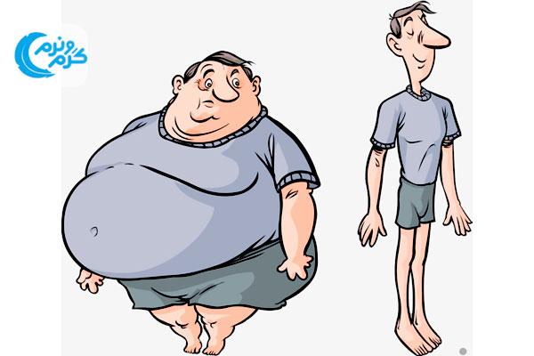 ارتباط وزن با انواع تشک